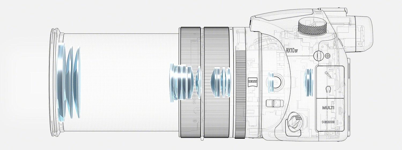 Sony RX10 IV lens