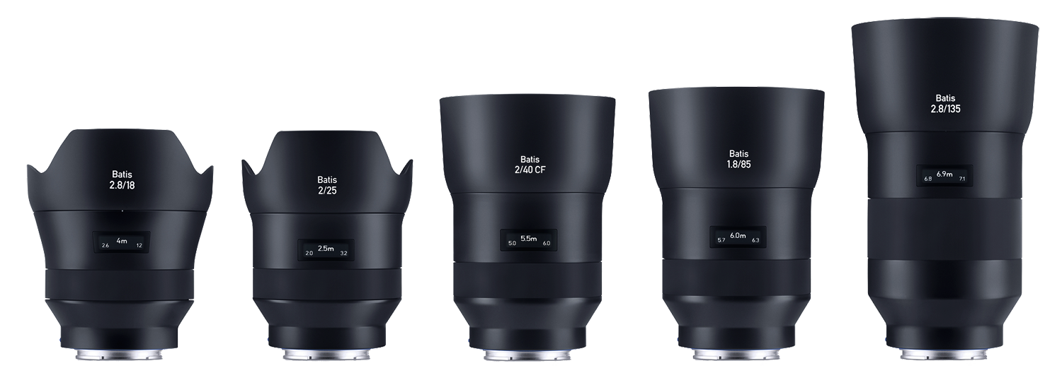 What do ZEISS lens names mean?