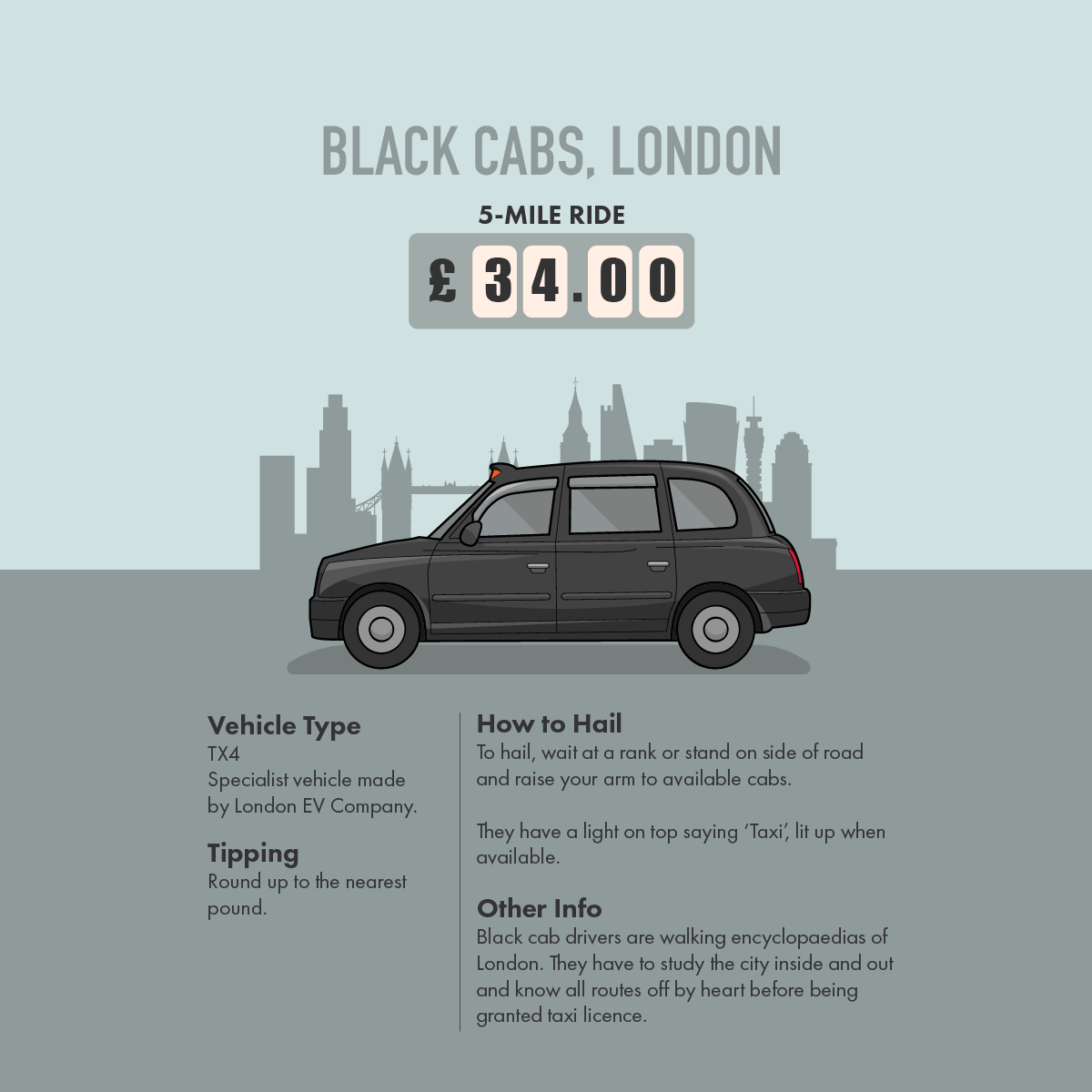 dc17e3821d The black cabs of London
