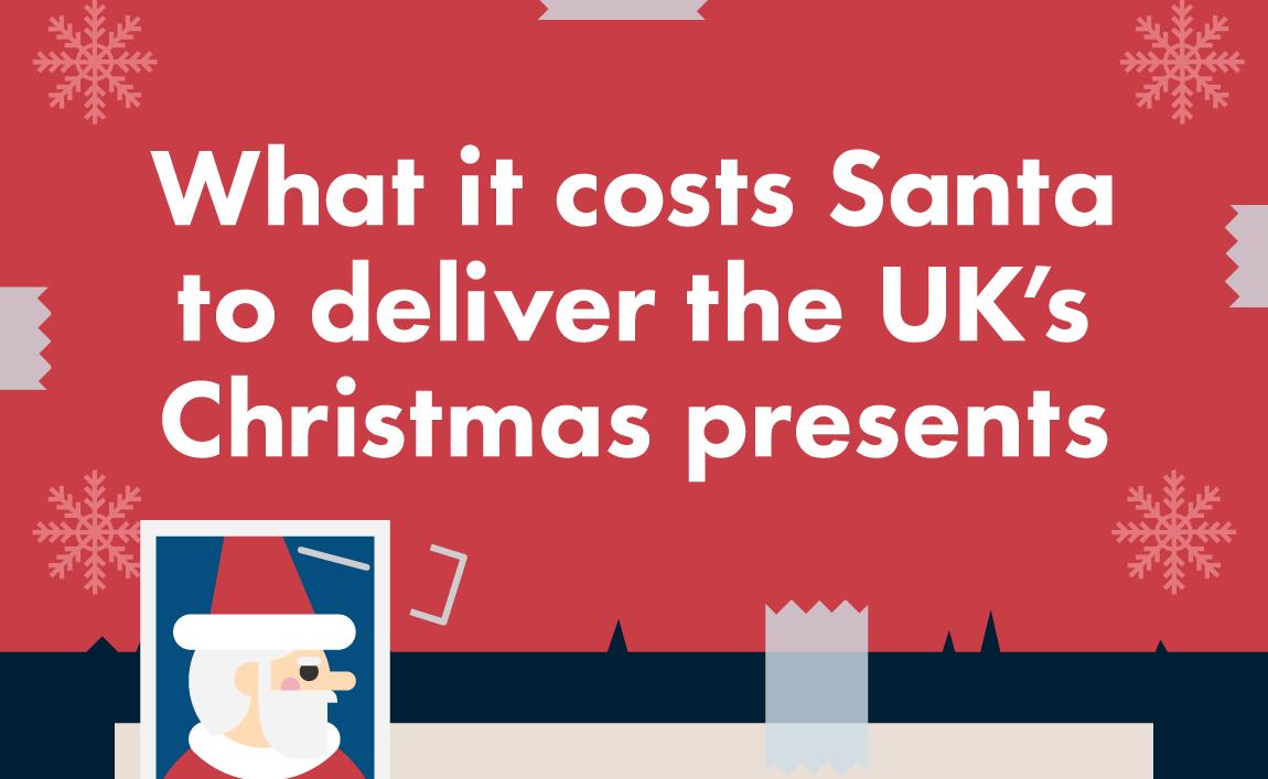 cost-of-santa-hero