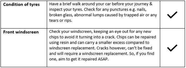 Daily car checks table