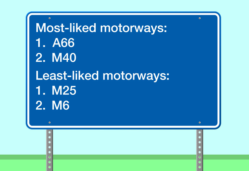 Most and least-liked motorways