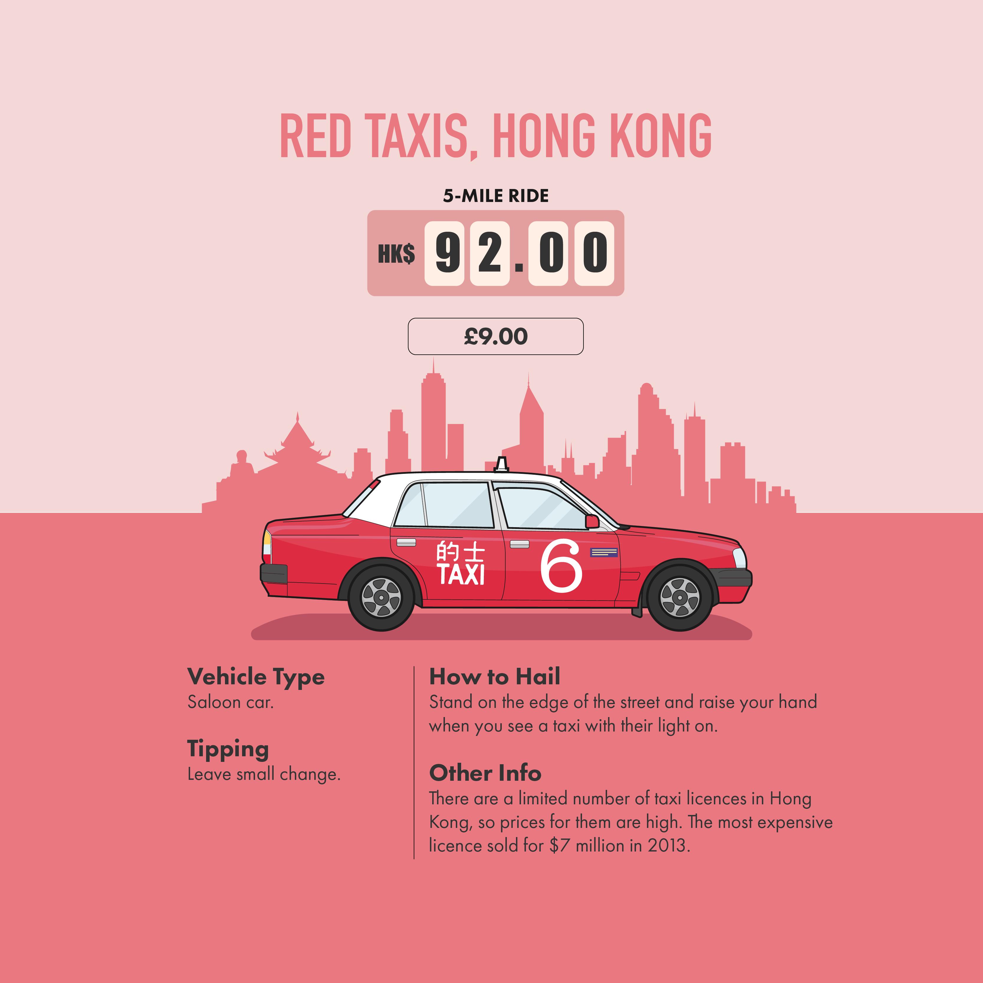 Taxis around the world | InsuretheGap©