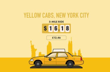 Yellow New York taxi cab illustration