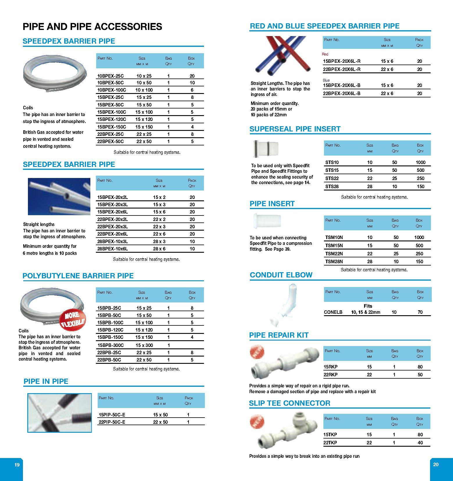 Speedfit Superseal Pipe Insert PDF