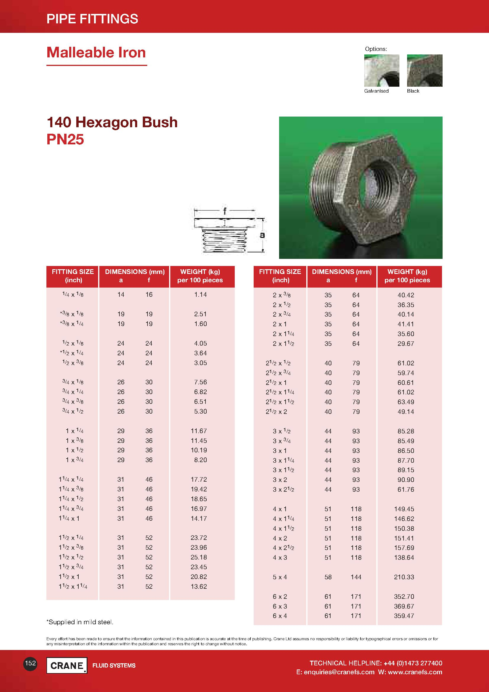 Crane Hex Bush PDF