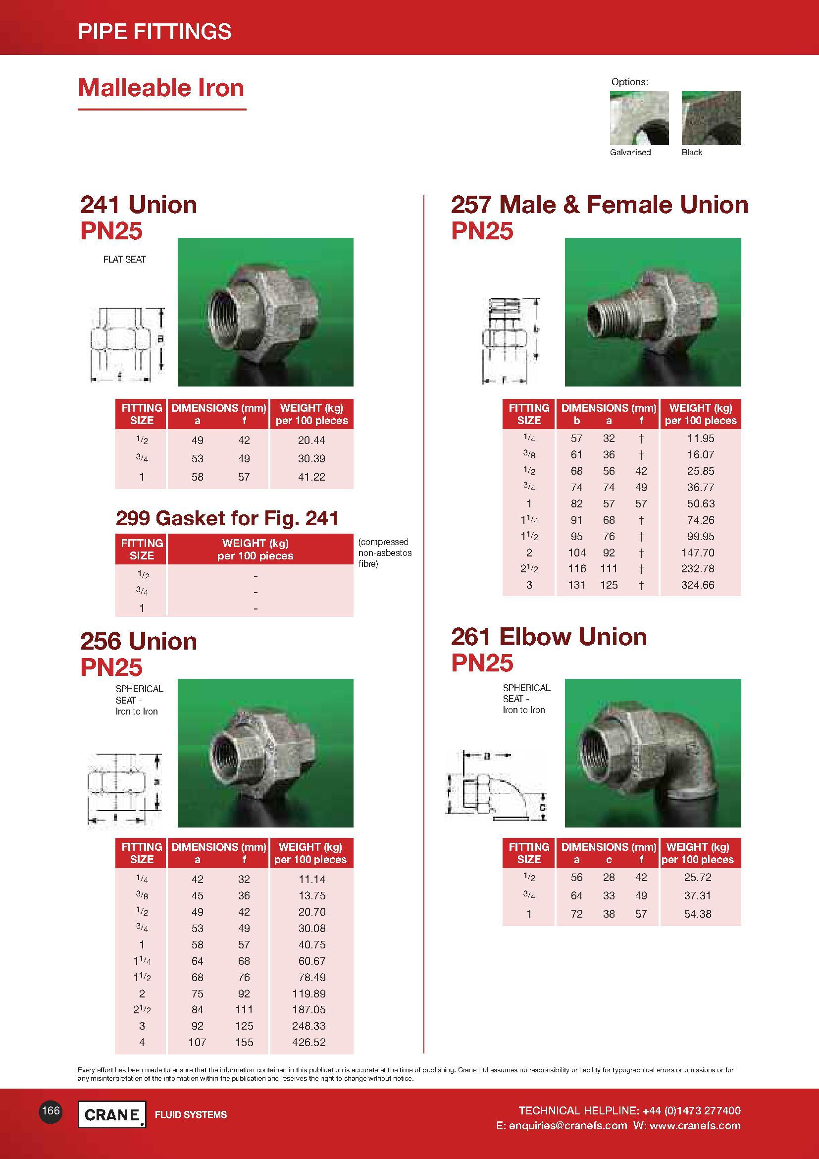 Crane Union PDF
