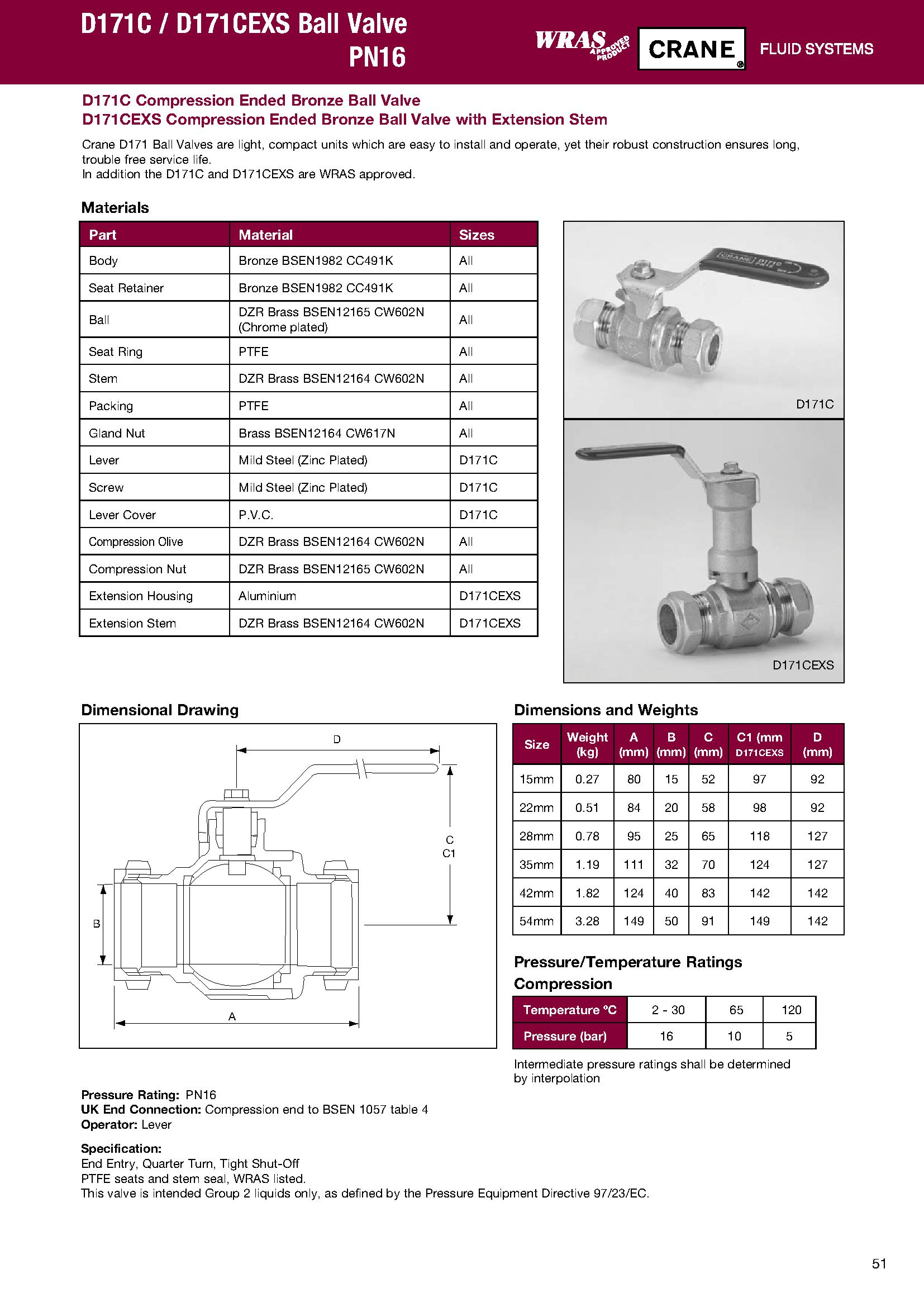Crane D171C 28mm Comp Ball Valve PDF