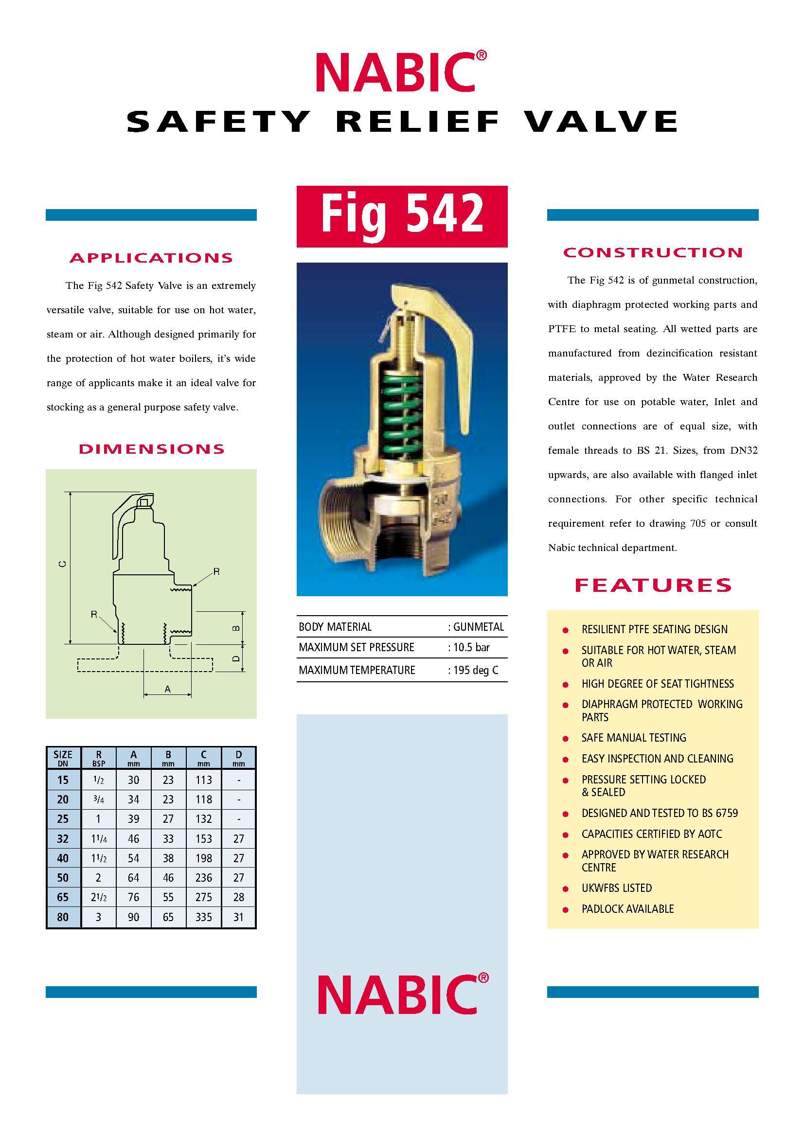 Nabic Safety Valve PDF