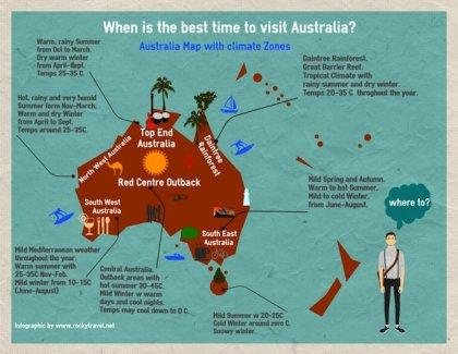 Australia Weather Map
