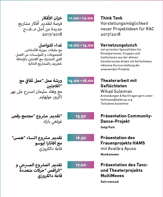 RAC-Programm