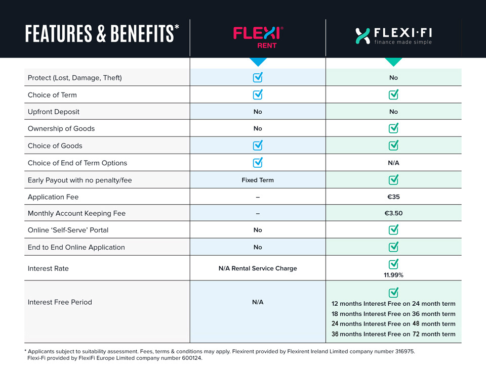 Flexi Product Spec Chart