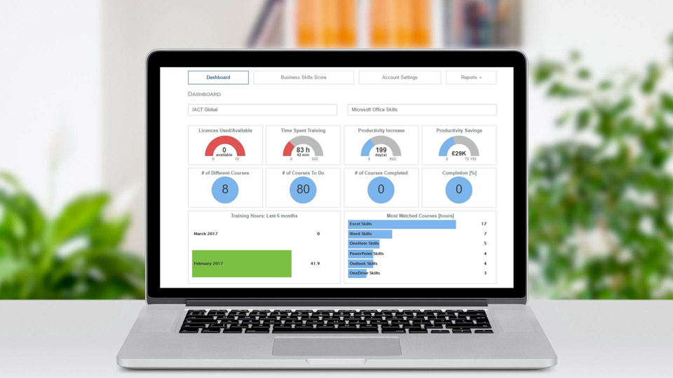 IACT eLearning Dashboard