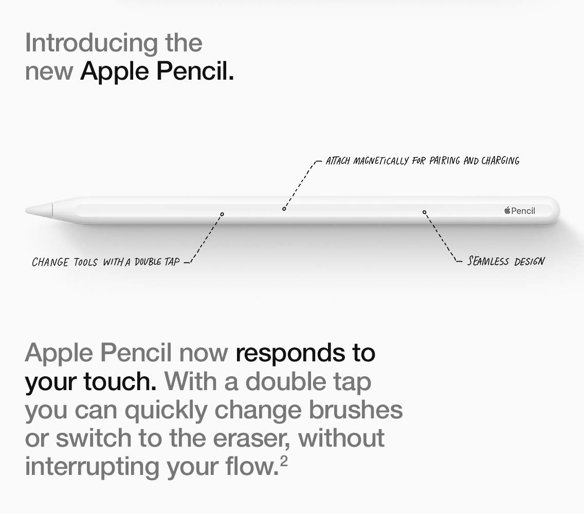 compatible with the new apple pencil