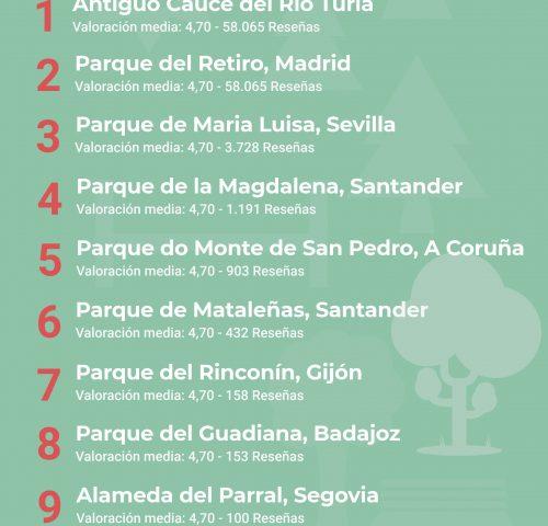 parks-es
