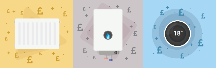 Central Heating Costs