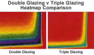 double v triple glazing diagram