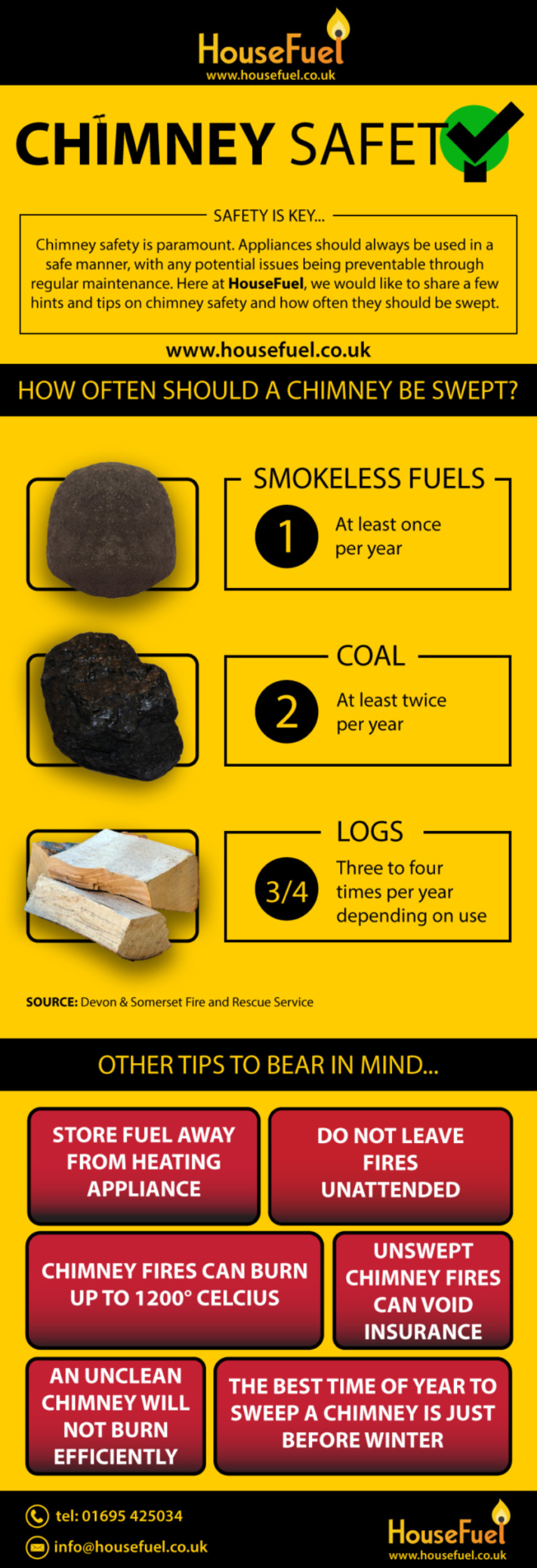 Chimney Sweep Infographic