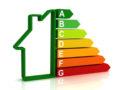 Certificado Energético, todo lo que tienes que saber