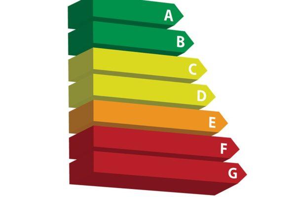 exención del certificado energético