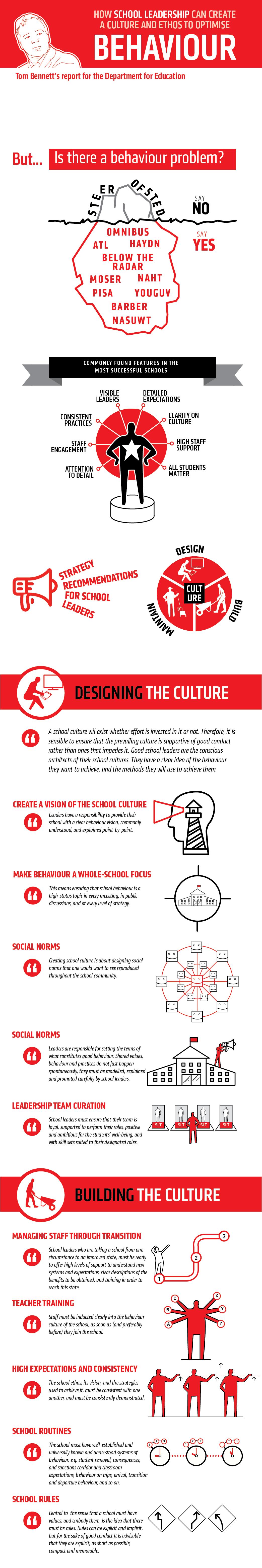 Leadership-infographic