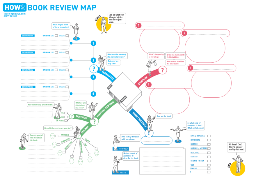 Book review map for world book day 2018 teachinghow2s book review map for world book day 2018 gumiabroncs Image collections