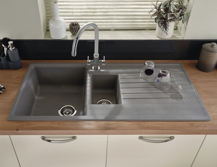 What Is The Capacity Of A Standard Kitchen Sink