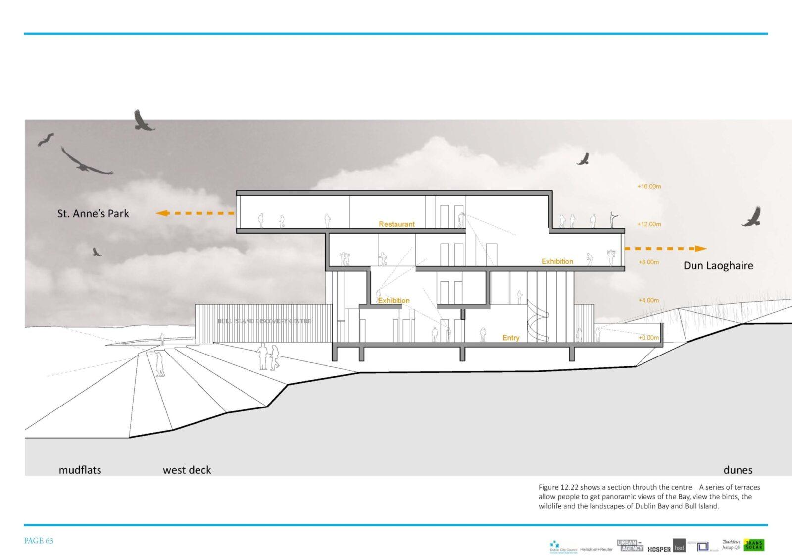 1326 Bull Island Final Report Website 5 Reduced 140815 29