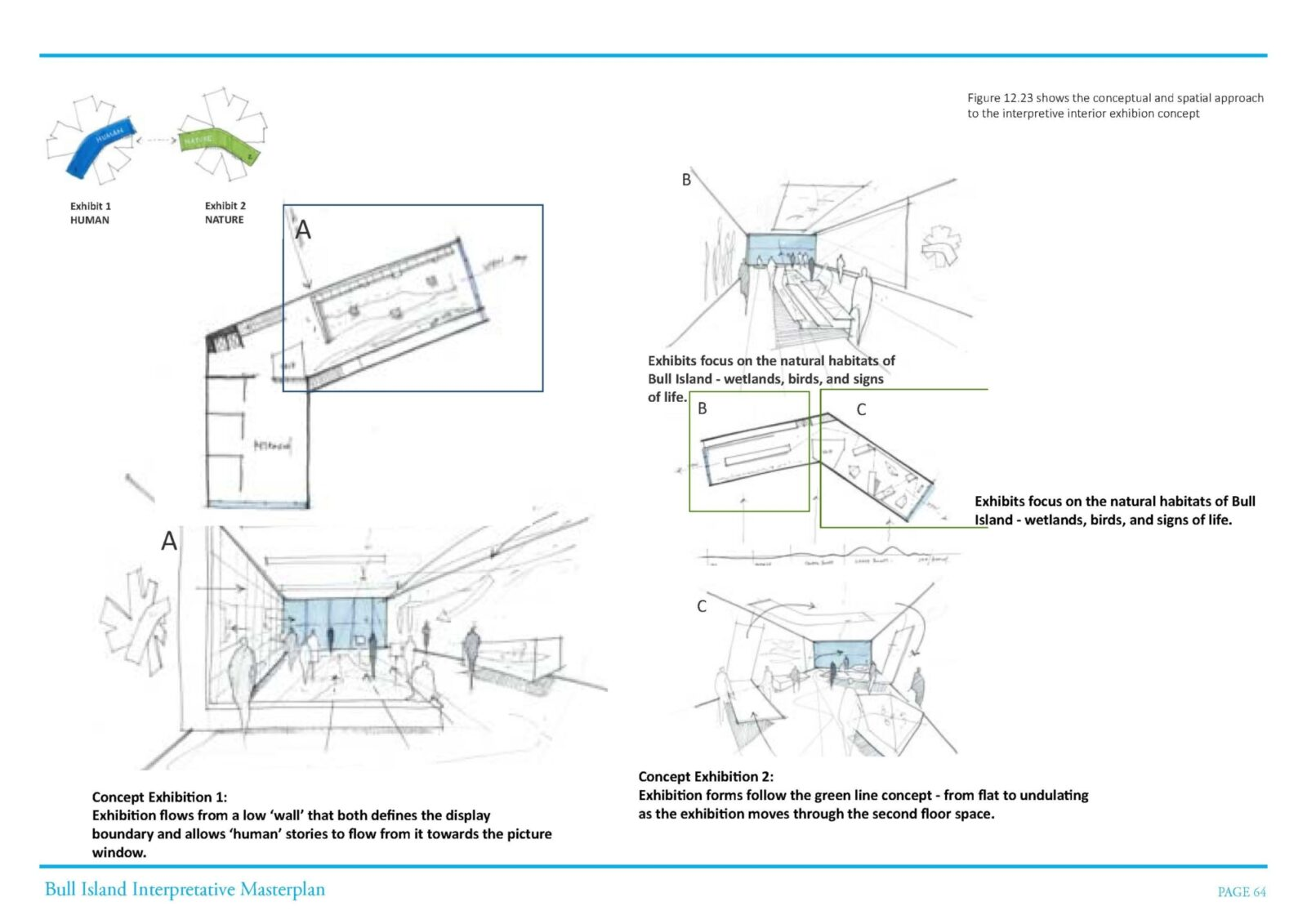 1326 Bull Island Final Report Website 5 Reduced 140815 30