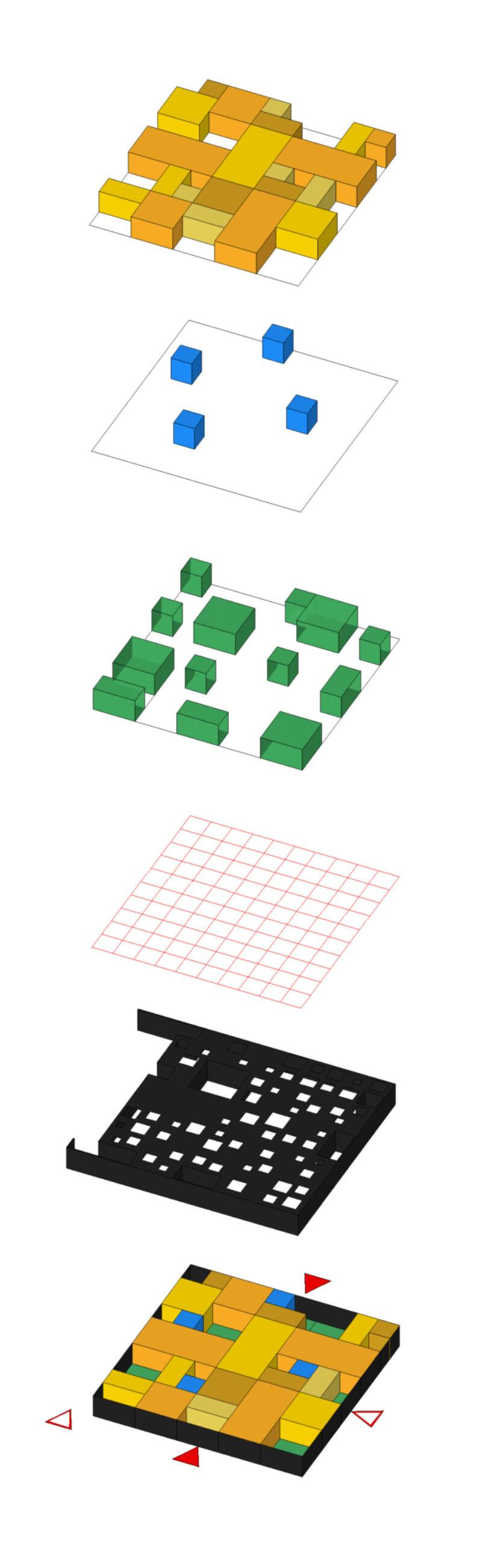 von oben: Nutzungsräume - Toiletten - Höfe - Raster - Dach