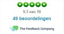 Lees reviews en beoordelingen van anderen over hun ervaring met huishoudelijke hulp in Alkmaar
