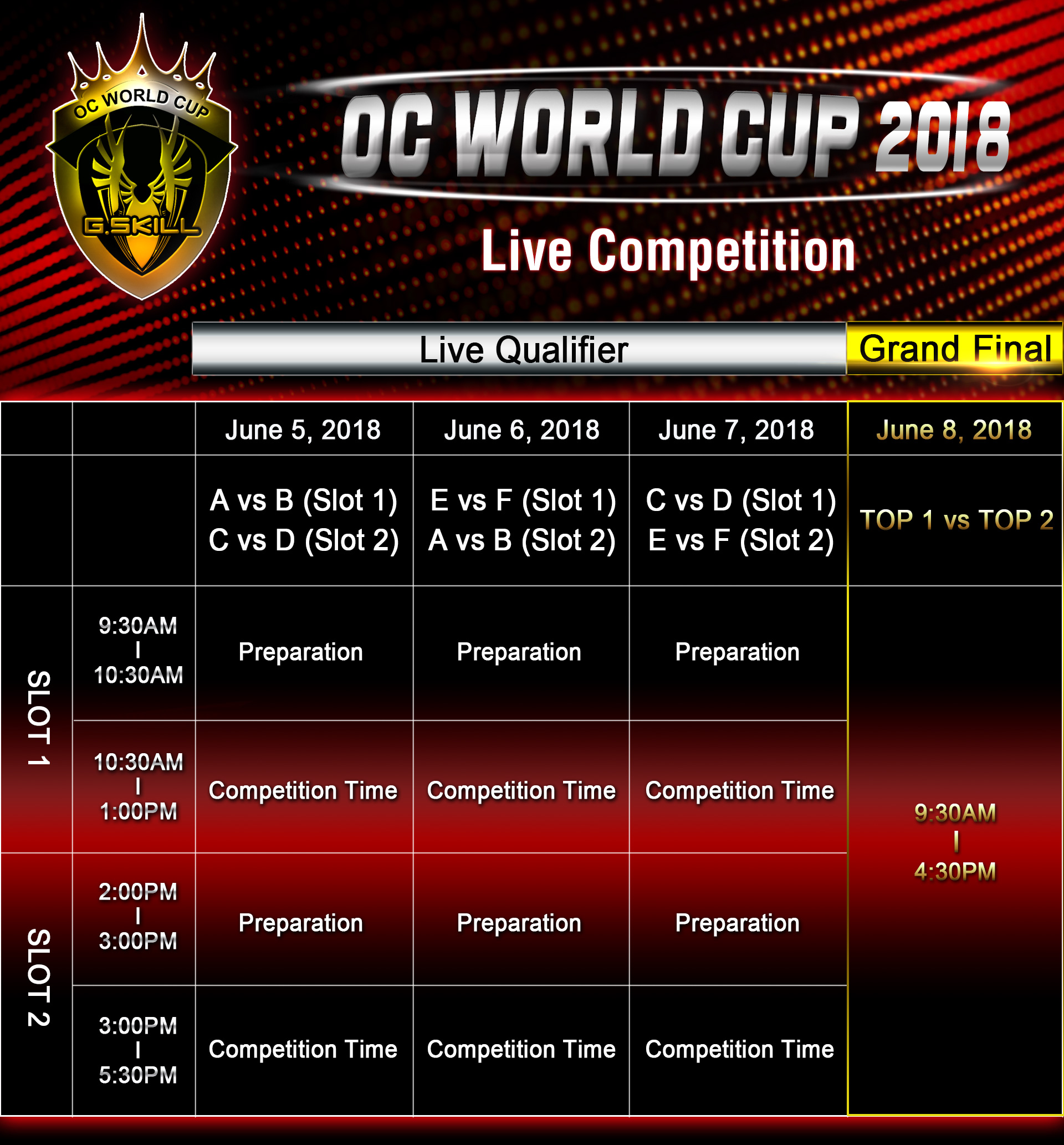 http://gskill.com/en/press/view/g-skill-announces-oc-world-cup-2018-live-qualifier-and-grand-final-rules