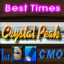 Crystal Peak Fastest Time