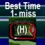 Drake Lake Best Time (hard - 1 miss)
