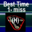 Southern Island Best Time (hard - 1 miss)