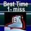 Glacier Coast Best Time (expert - 1 miss)