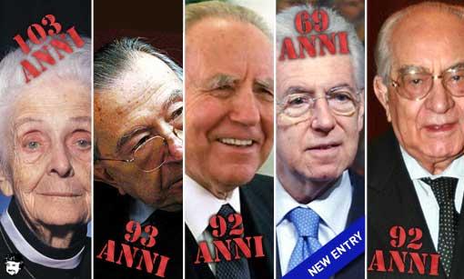 Senatori a vita praticamente eterni il blog delle stelle for Lista senatori
