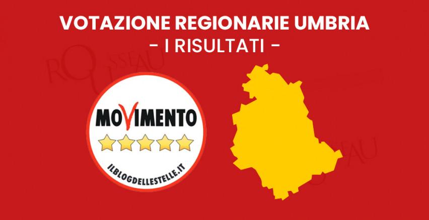 Votazione per le Regionarie dell'Umbria I RISULTATI Il