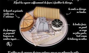 L'art de composer un plateau de fromages