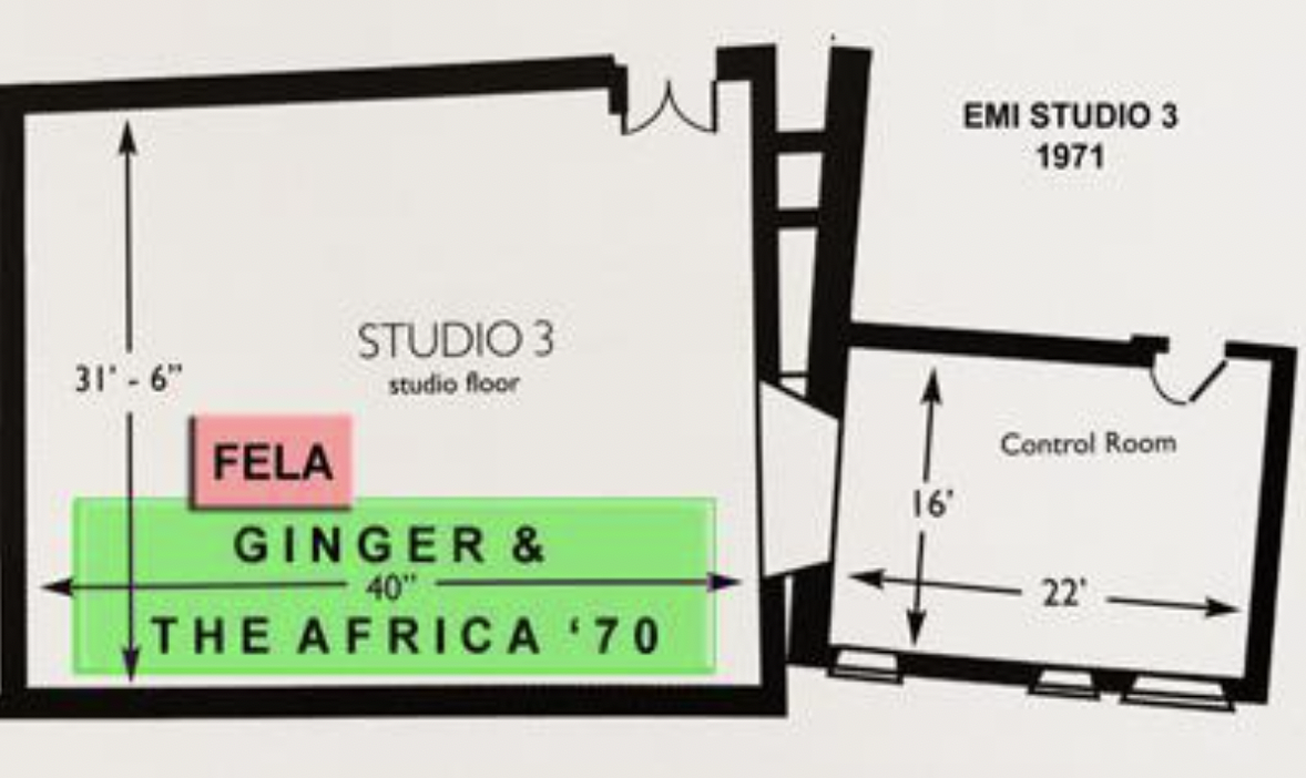A diagram of the Studio Three live room with Fela, Ginger and The Africa '70