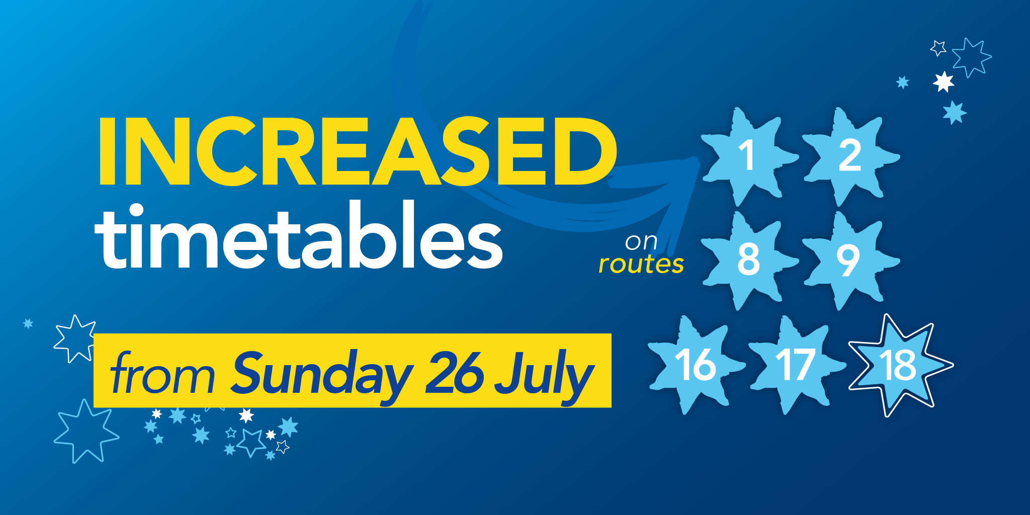 Image reading 'Increased timetables on routes 1, 2, 8, 9, 16, 17 and 18 from Sunday 26th July'