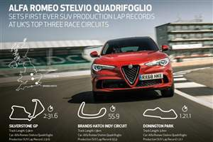 Alfa's Speedy SUV