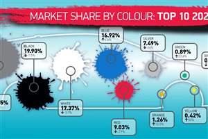 Grey tops charts