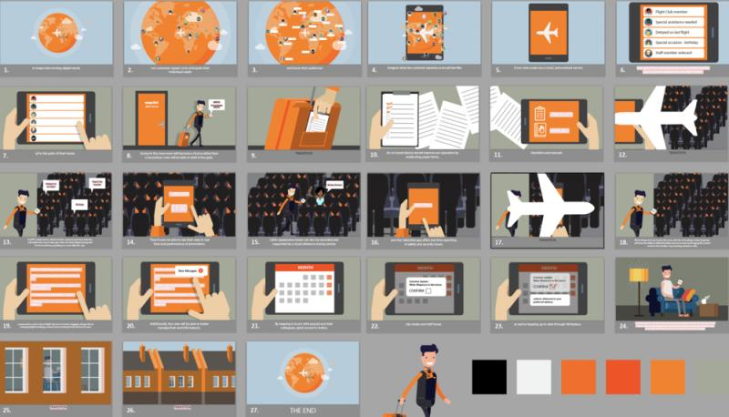 Easy Jet animation Storyboard