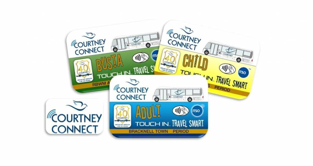 Courtney Connect Smartcards