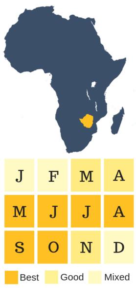 Zimbabwe-When-to-Go-Calendar.jpg#asset:99182