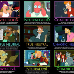 Futurama alignment chart: D&D style