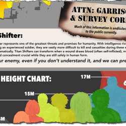 Spoiler-filled Attack on Titan infographic reveals the titans [spoilers] [infographic]