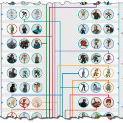 Do you know which voice actors did which characters? [infographic]