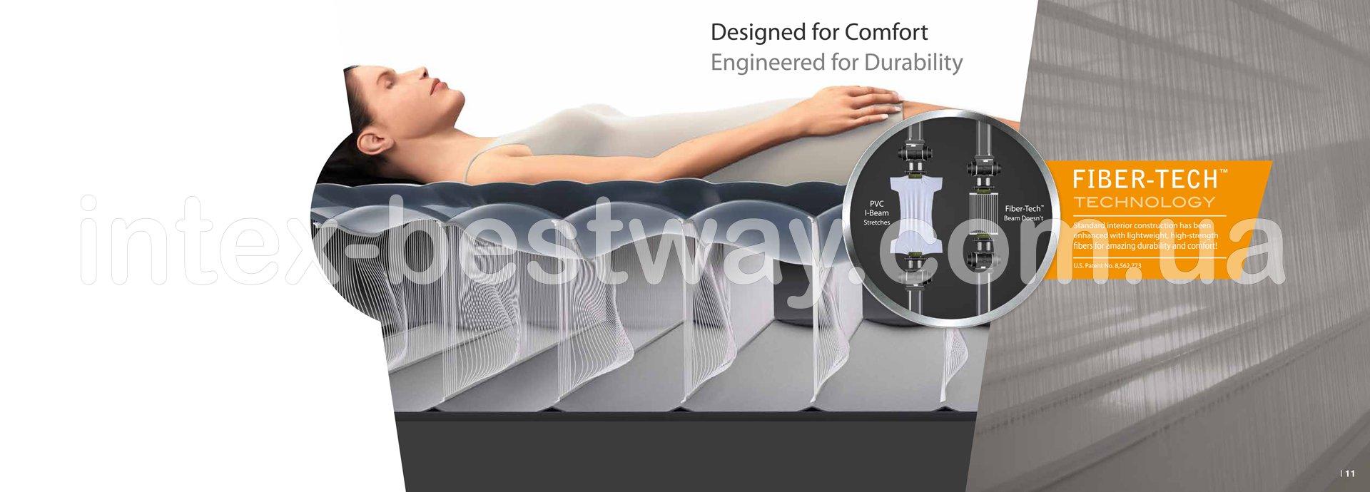 Технология Intex Fiber-Tech - Превосходная поддержка Вашего тела во время сна!